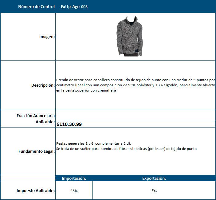 casos-practicos-de-clasificacion-agosto-2016-prenda-de-vestir-para-caballero