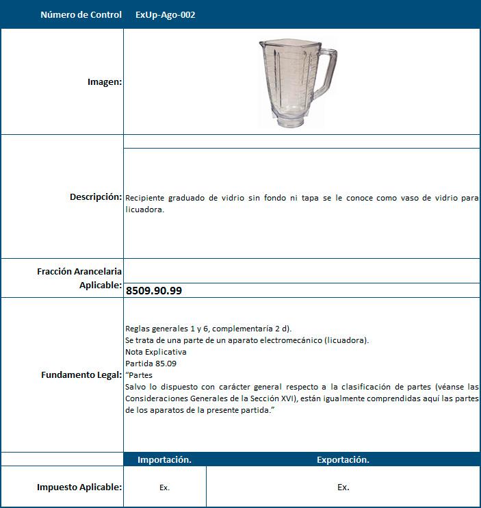 casos-practicos-de-clasificacion-agosto-2016-recipiente-de-vidrio-vaso-licuadora